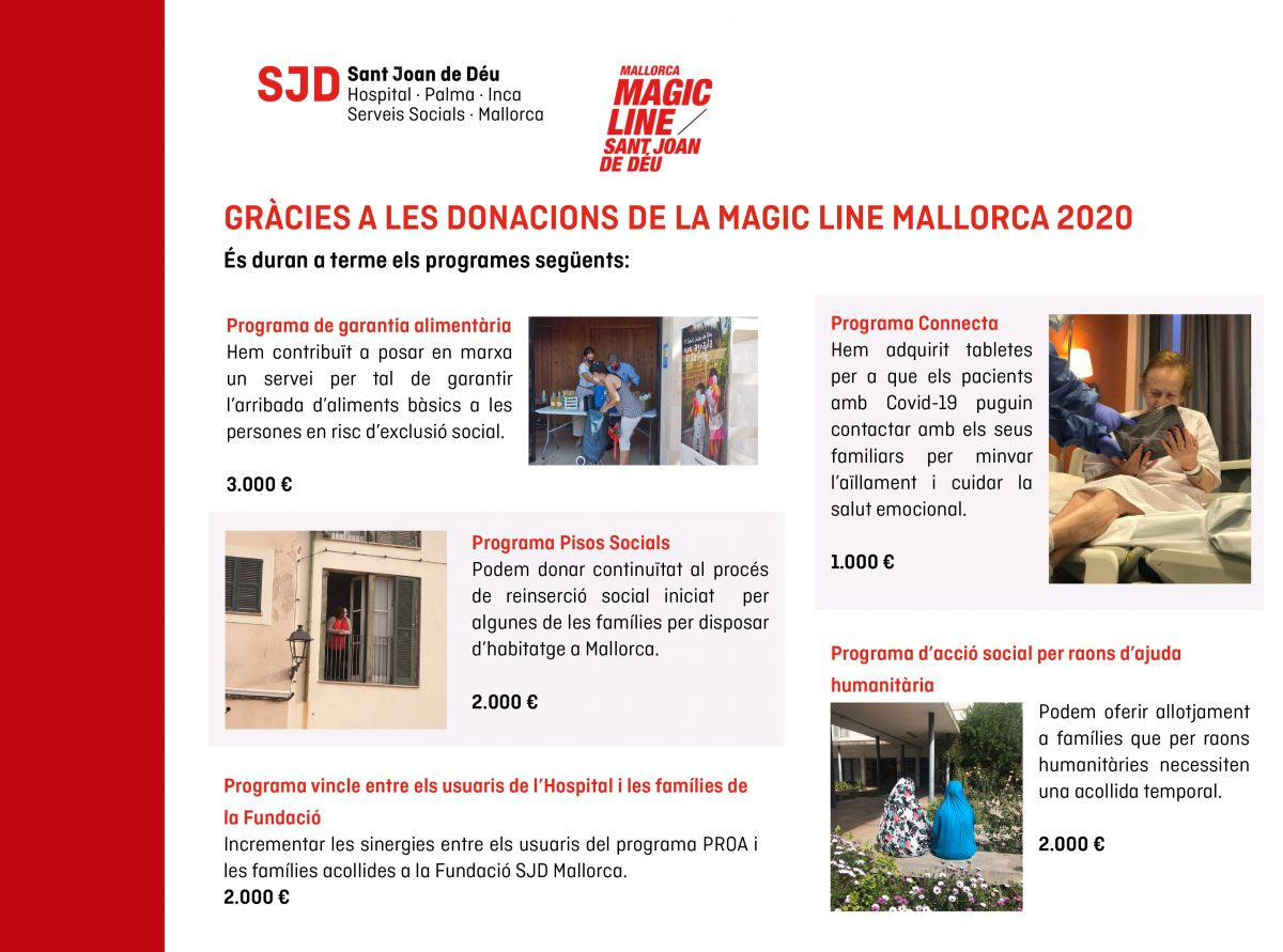 Magic-Line-2020-Projectes-1-1200x891.jpg